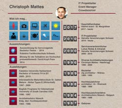 about-me-christoph-mattes-bleifrei-event-01